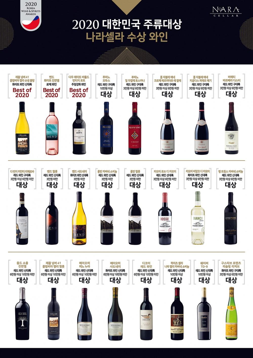 2020 대한민국주류대상 POP - 와인1 (나라셀라 로고).jpg